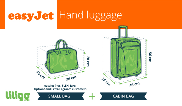 9fbd898c6f52 Easyjet  Know your luggage policies - The Traveller s Magazine