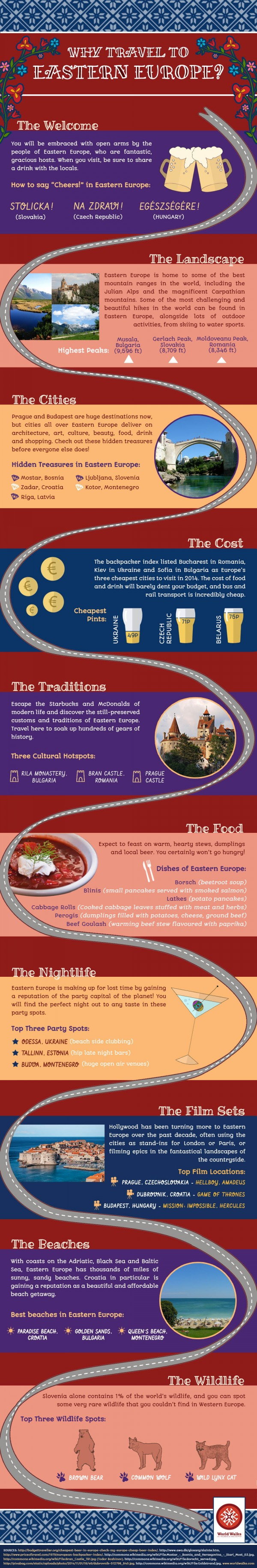 World Walks - Infographic - Why Eastern Europe Infographic