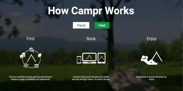 campr-how